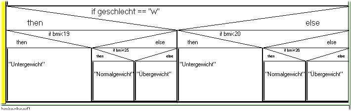 berechnen bmi rechner